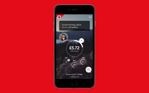 How Vodafone realized 5X LTV with artificial intelligence