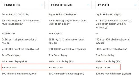 It's Official: Apple Has Killed Off 3D Touch From Its iPhones