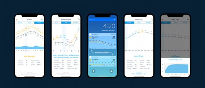 Weather Line updated with iPhone X support and updated Today widget