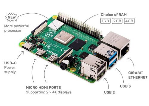 Raspberry Pi 4 Model B launches from $35 supports 4K video, 4GB RAM, USB-C and more