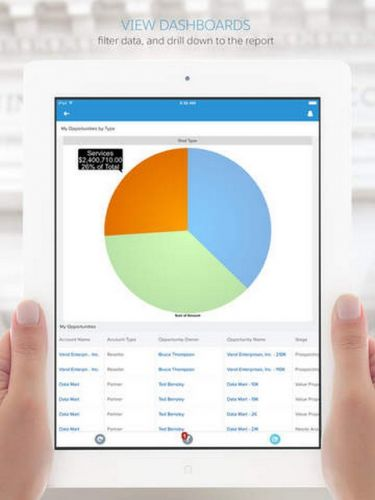 Salesforce Apps For iPad: Run Your Sales Team With Style