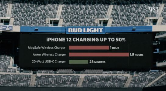 MagSafe Charges 2x Slower Than Wired 20W USB-C Charger