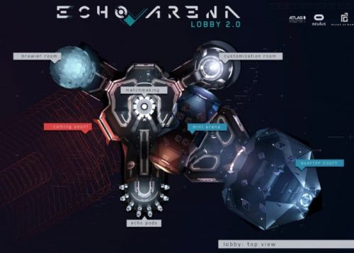 Echo Arena Update Enhances Lobby And Prepares Game For Combat
