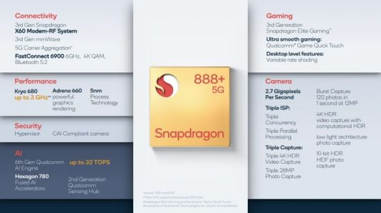 Qualcomm's Snapdragon 888 Plus promises a 20% performance increase and is coming soon