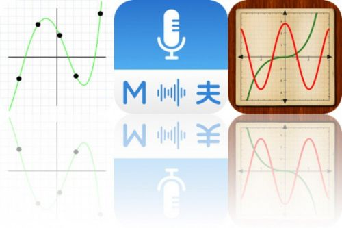 Today's Apps Gone Free: Regression Calc, Multi Translate, and My Graphing Calculator