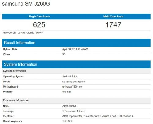 Android Go Galaxy J2 Model Is Coming, Geekbench Suggests