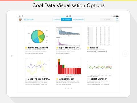 Top iPad Business Intelligence Software To Help You Think Smarter