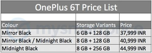 OnePlus 6T Storage Options & Pricing Detailed In New Leak