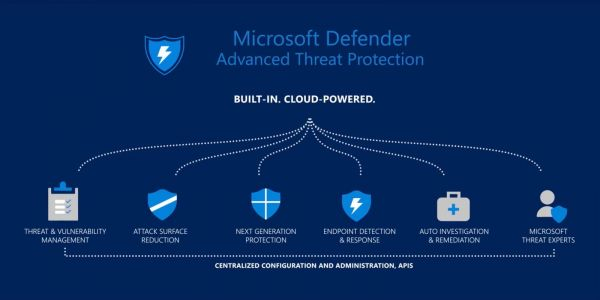 Microsoft set to bring its antivirus app to iOS and Android sometime this year
