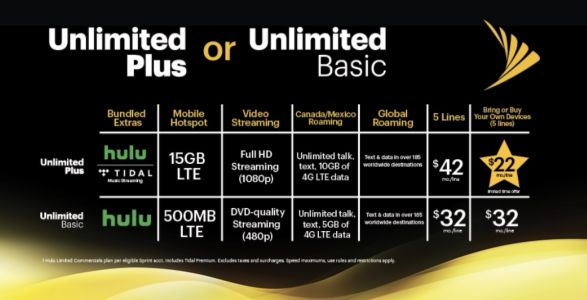 Sprint Launches New 'Unlimited Plus' and 'Unlimited Basic' Phone Plans