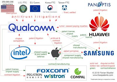 The new smartphone patents battlemap (infographic featuring Apple, Huawei, Intel, Qualcomm, Samsung)