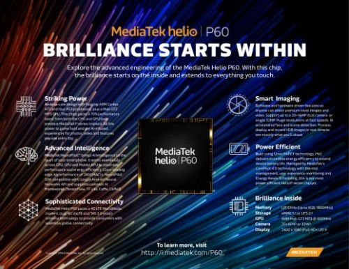 MediaTek Helio P60 processor ready for more AI functions