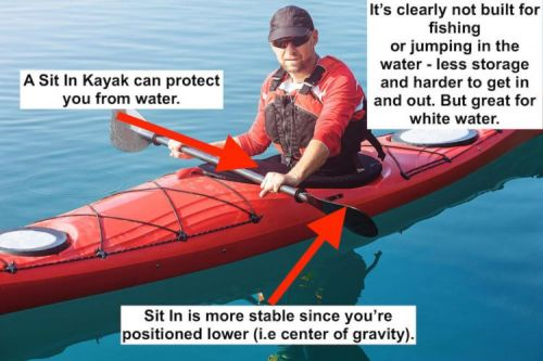 Sit In vs Sit On Kayak: Pros, Cons & Which is Fishermen Approved