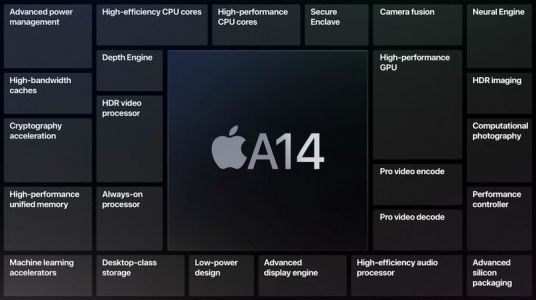 Apple's new ad reminds us iPhone 12 is 'the most powerful iPhone ever'