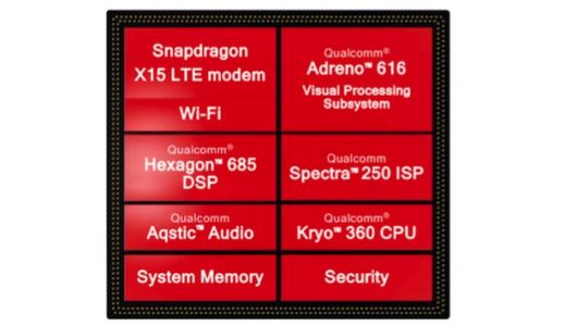 Qualcomm Snapdragon 710 Brings Premium Features To Affordable Devices