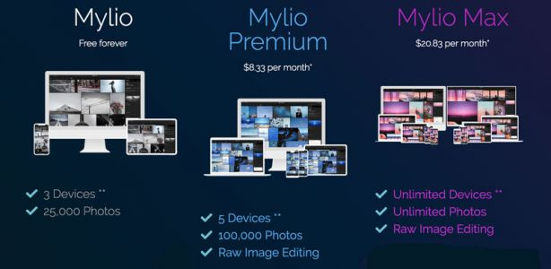 Mylio Review: Safely and Easily Organize All of Your Photos