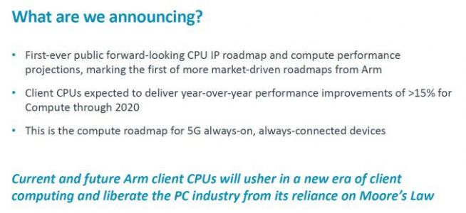 Arm Unveils Client CPU Performance Roadmap Through 2020 - Taking Intel Head On