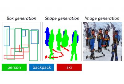 Microsoft researchers use GANs to generate images and storyboards from captions