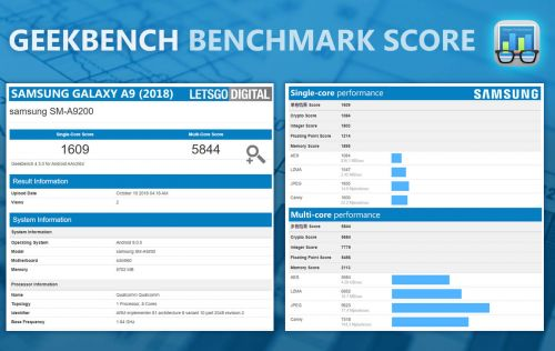 Galaxy A9 (2018) Hits Geekbench With 6GB Of RAM, Android 8.0