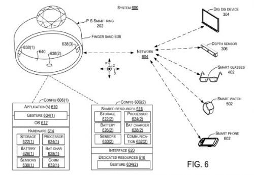 Microsoft files patent for Finger Band gesture-tracking ring