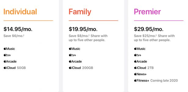 Apple One Bundles Now Available Starting at $14.95 Per Month