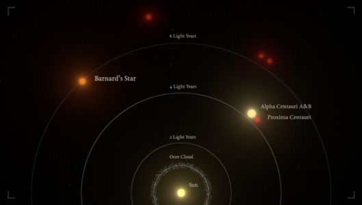 Sun's closest solo star may have company