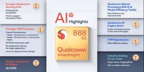 Qualcomm's Snapdragon 888 is an AI and computer vision powerhouse