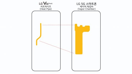 LG's 5G phone confirmed to be unveiled at MWC 2019