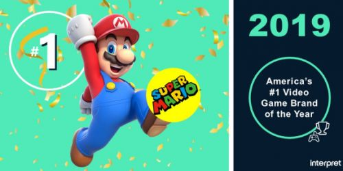 Interpret: Games are strong entertainment brands, but their fan bases are fragmented
