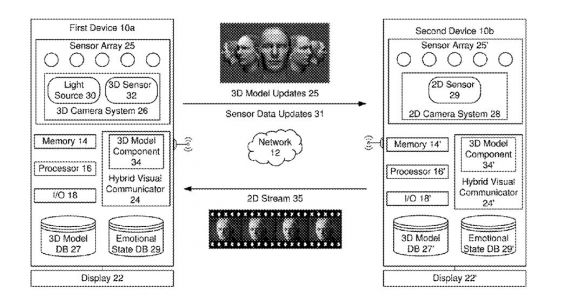 Samsung Patent Details AR Emoji-Like Mobile Video Calls