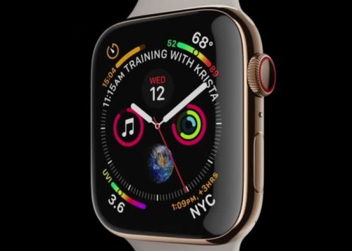 Apple Watch Series 4 Fall Detection In Action