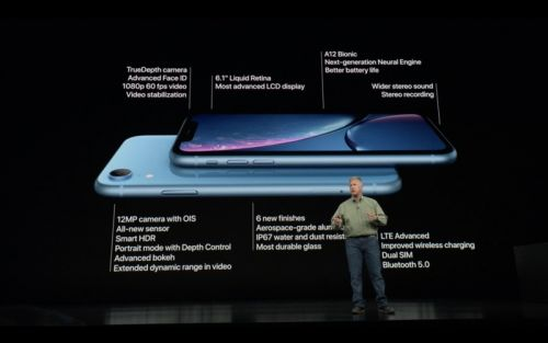 Apple Also Announces the Lower Priced iPhone X R