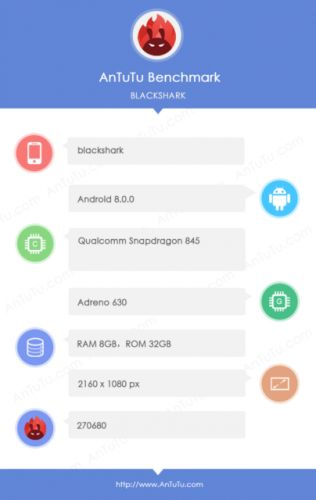 Alleged Xiaomi Gaming Smartphone Benchmarked With Snapdragon 845