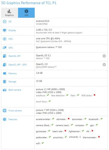 TCL P1 Benchmarked With Android 8.0 Oreo & 3.3-Inch Display
