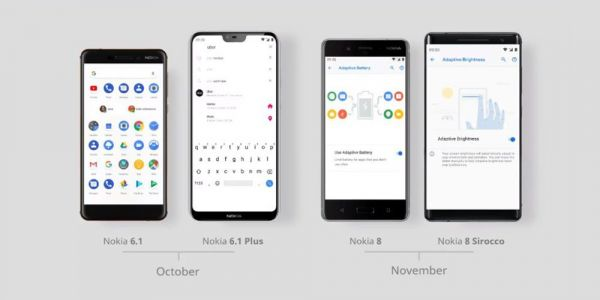 Nokia will deliver Android 9 Pie to Nokia 6.1, Nokia 8 starting this month