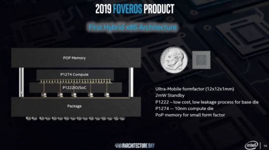 Intel introduces Foveros: 3D die stacking for more than just memory