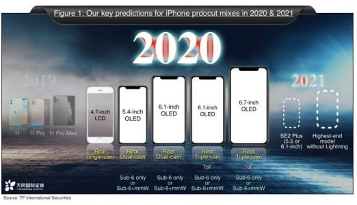 Kuo: Apple to Launch Five iPhones in 2020, Including 5.4-Inch, Two 6.1-Inch, and 6.7-Inch Models