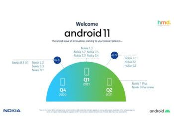 Android 11 update roadmap for Nokia smartphones leaks