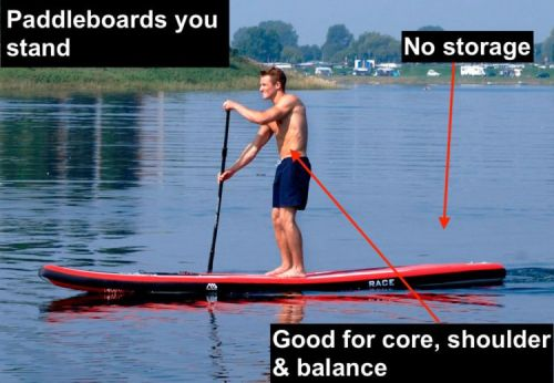 Paddleboard vs Kayak: Which is the Best Choice and Why