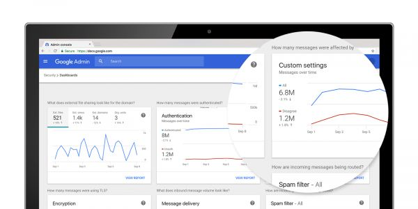 G Suite adds new security center w/ unified dashboard, analytics, & recommendations