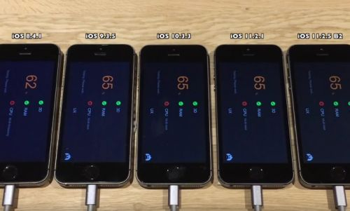Does Apple Slow Down The iPhone 5S?