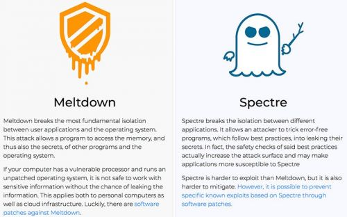 Intel Discloses New 'Variant 4' Spectre-Like Vulnerability