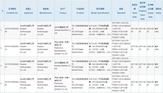 Two Possible Huawei Mate 10 Models Certified In China