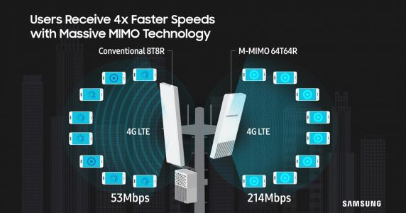 Sprint Using Samsung's 5G-Ready Massive MIMO Solutions On Its Network