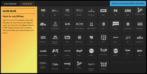 Sling TV Review: Is It Worth It?