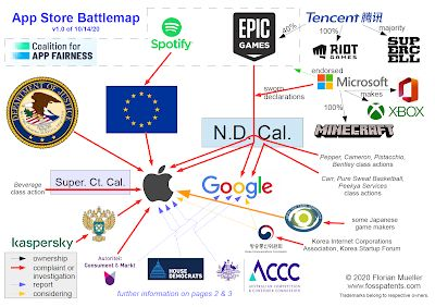 App Store Battlemap: all antitrust investigations and complaints targeting Apple's App Store and Google Play from around the globe in one chart