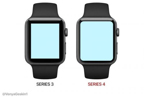 What a New Design Could Mean for Apple Watch Series 4