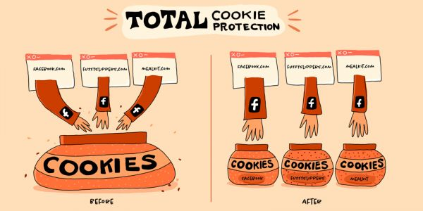 Mozilla launches 'Total Cookie Protection' with Firefox 86 for Mac