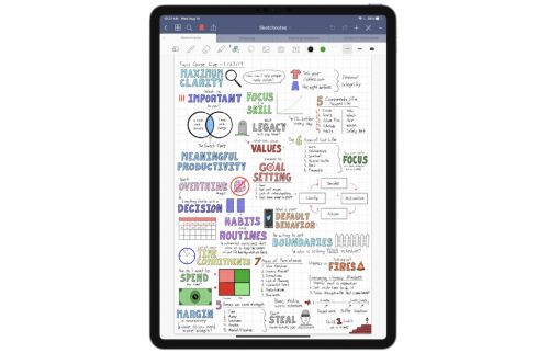 A Guide to Sketchnoting on iPad, a Few of our Favorite Keyboards, and More