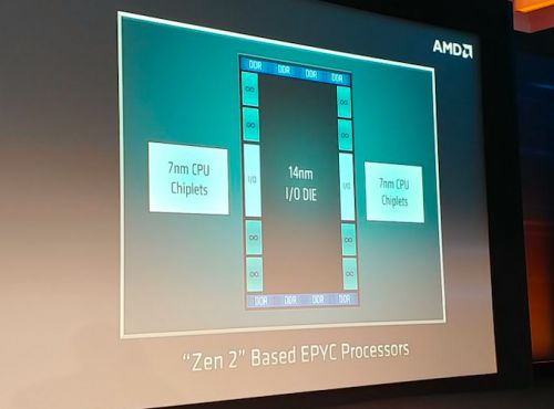 AMD Unveils 'Chiplet' Design Approach: 7nm Zen 2 Cores Meet 14 nm I/O Die